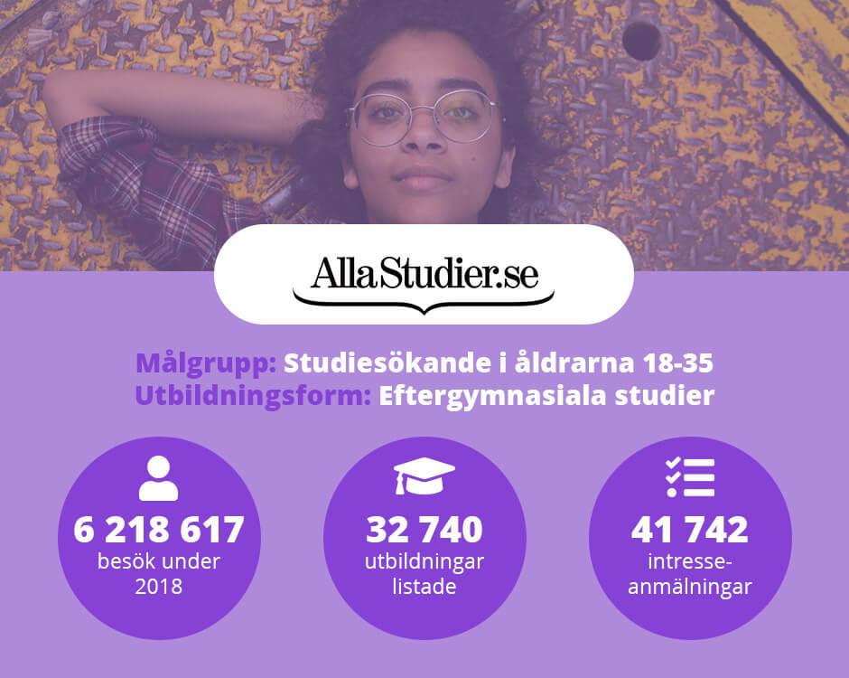 AllaStudier.se