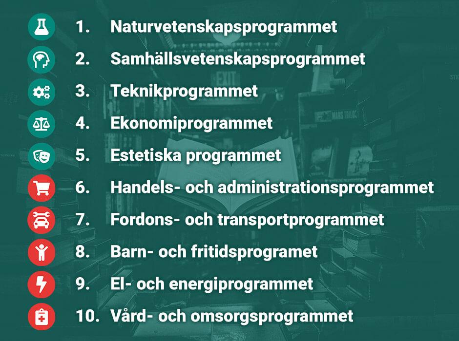topp-10-program-2018